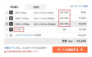 PIXTA画像ファイル形式と価格表